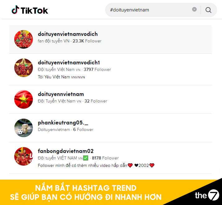 Hashtag thịnh hành trên TikTok cho doanh nghiệp
