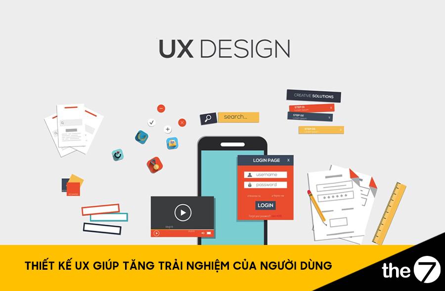 Tối ưu website doanh nghiệp bằng thiết kế UX